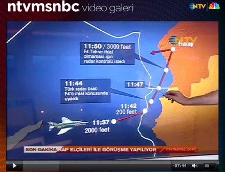 Zweiter Screenshot von NTVMSNBC zum F4-Phantom-Zwischenfall vom 22.06.2012